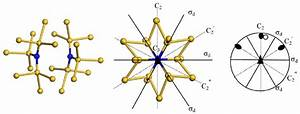V 2 N 2 Molecule Structure In Si  Symmetry Point Group D