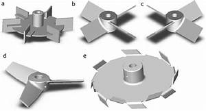 Selection Of Impellers Studied  6 Bladed Rushton Disc