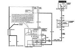 similiar f150 alternator wiring keywords 1995 ford f150 the alternator wiring harness connector regulator
