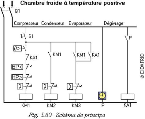 schema electrique chambre froide les bases du froid