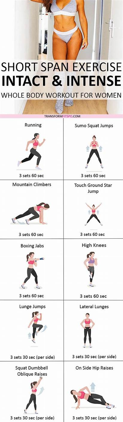 Weight Lose Exercise Loss Exercises Hiit Transformfitspo