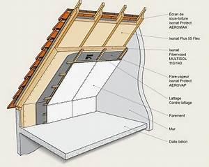 Isolation Thermique Combles : isolation thermique sous toiture fibre de bois ~ Premium-room.com Idées de Décoration