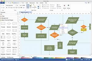 Which Software Do You Use To Create Flowchart On Mac