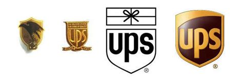 Ups Logo Design History And Evolution