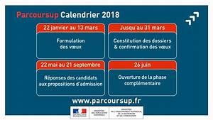 Sorbonne Université | Parcoursup