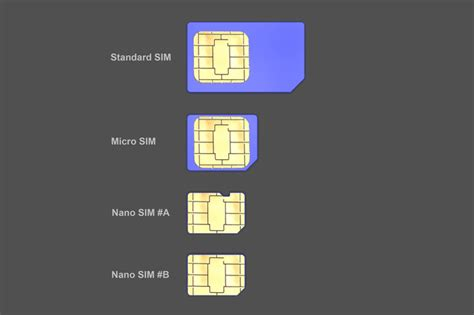 nano sim card difference nano sim vs micro sim vs mini sim mobile tech