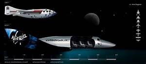 OPINION: The SpaceShipTwo disaster: A matter of ...