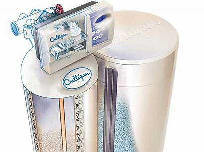 Culligan Water System Solutions Total Learn Spot