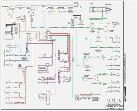mgb electrical diagrams wiring library
