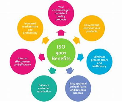 Iso 9001 Management Project Certification Standards Certificate