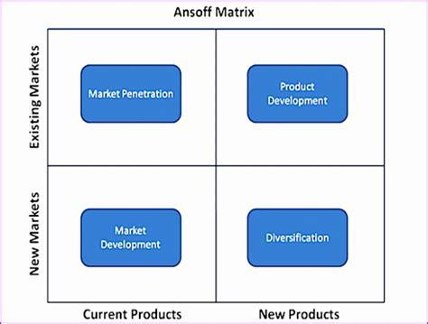 pugh matrix excel template exceltemplates