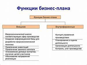 Готовый бизнес план с расчетами в рб - Советы юристов