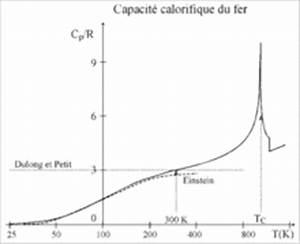 Spezifische Wärme Berechnen : spezifische w rmekapazit t wikipedia ~ Themetempest.com Abrechnung