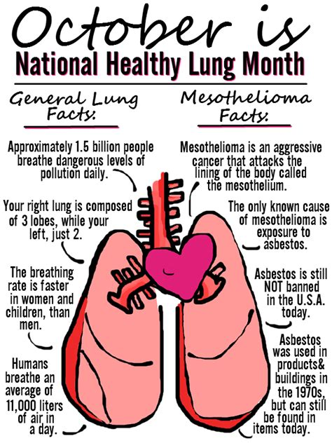 momma told  october  national healthy lung month