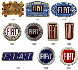 Car Logo: Fiat - Cllctr: The collection site
