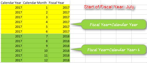 fiscal calendar idealvistalistco
