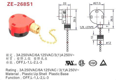 trailer plug wiring diagram ford gallery wiring
