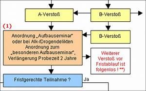 Probezeit Berechnen : bu geldkatalog bu geldrechner auf ~ Themetempest.com Abrechnung