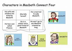 Related Keywords & Suggestions for macbeth characters