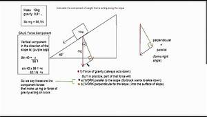 Aqa As Physics  Inclined Plane Force Question