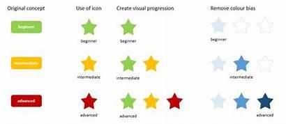 Intermediate Beginner Expert Represent Icons Colour Colours
