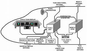 Satcom Guru  Aircraft Tracking Using Ads-b
