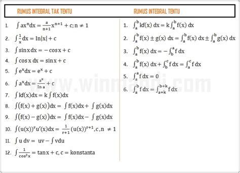 contoh soal integral tak tentu  jawabannya berbagi