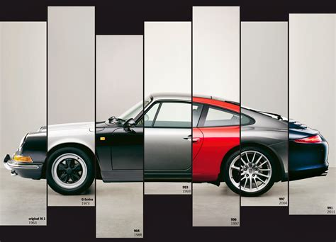 evolution   porsche    awesome picture