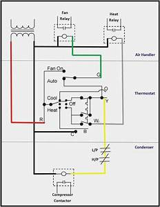 Wiring A Furnace Overview Wiring Diagram