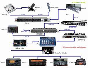 Home Recording Studio Wiring Diagram