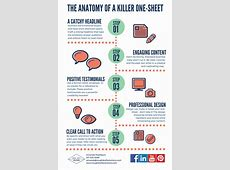 How to Create a Killer OneSheet — Rough Draft Solutions