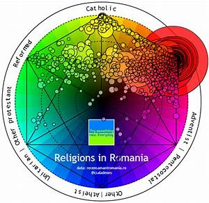 What does religion look like in Romania? — Information is ...