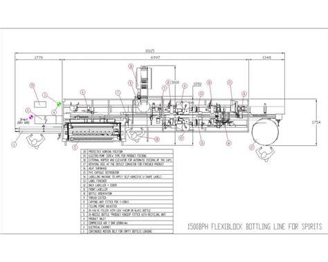 sample layouts  filling bottling machines