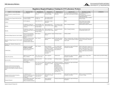 Project Handbook Template by Employee Plan Template Cyberuse