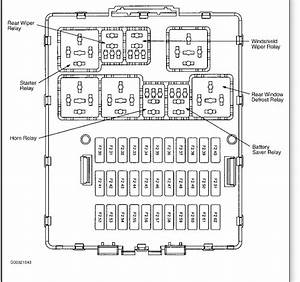 Fuse Diagram For The Both Fuse Boxes Needed