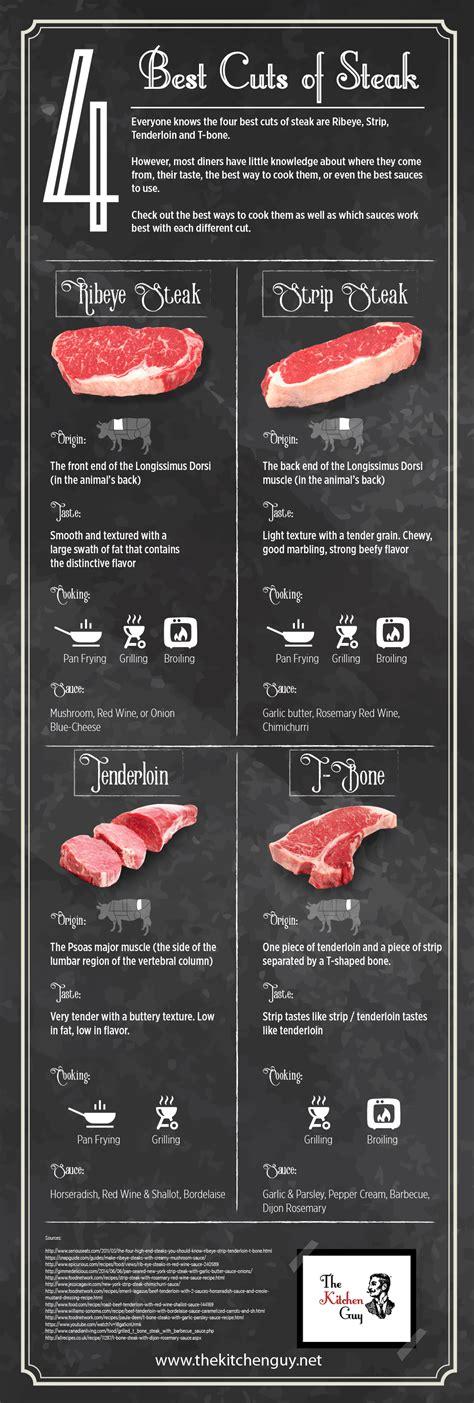 best steak cuts 4 best cuts of steak