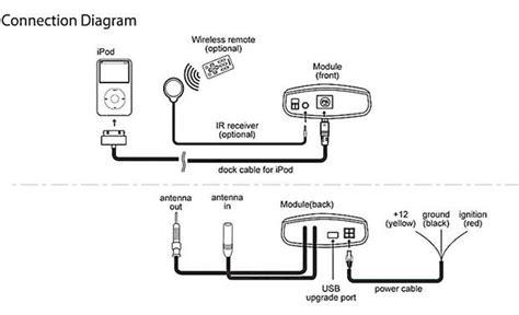 Audiovox Auni Pro Universal Integration Kit Add