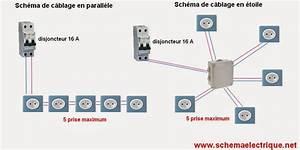 Montage Prise Electrique : schema montage prise electrique emotor ~ Melissatoandfro.com Idées de Décoration