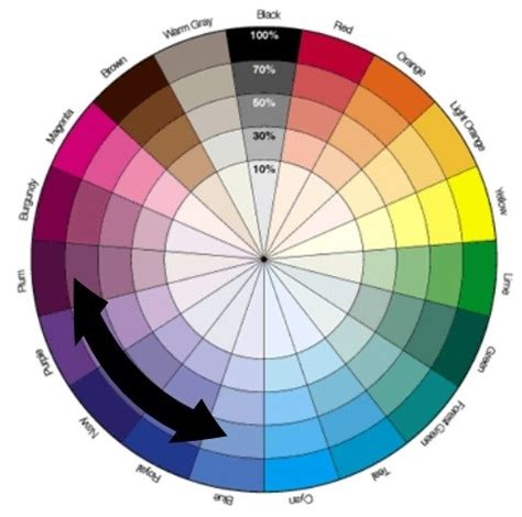 the paint shoppes expert color matching