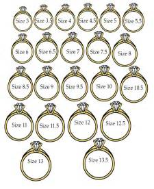 size 11 wedding ring new wedding ring sizes with hold one of your rings up to the screen to determine your ring size