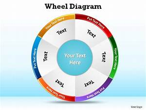 Wheel Diagram Ppt Slides Presentation Diagrams Templates Powerpoint Info Graphics