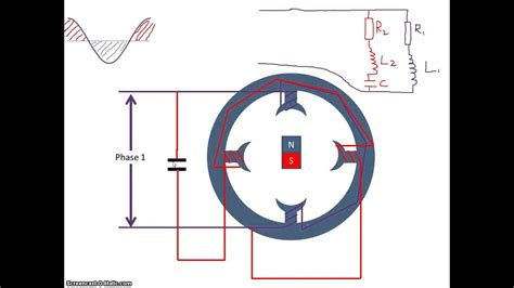 Starting Single Phase Motor Youtube