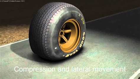 Realtime Tire Deformation System.