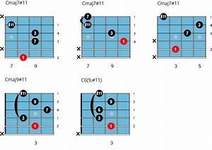 Jazz Guitar Chord Dictionary  244 Chord Shapes