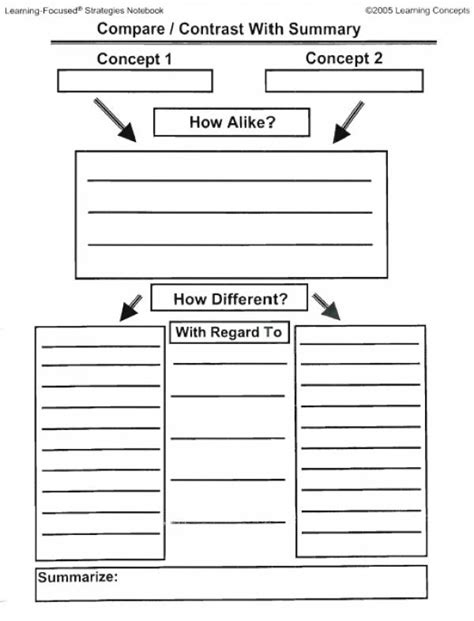 compare  contrast worksheet  teaching resources