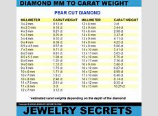 Carat Diamond Mm Chart 3