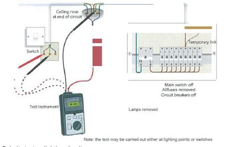 How Conduct Polarity Testing Electrical Axis