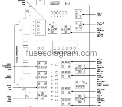 Fuse Panel Diagram 2006 Chrysler 300 by Fuses And Relays Box Diagram Chrysler 300