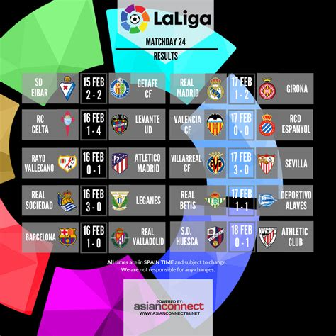 45SNG: La Liga League Results Yesterday