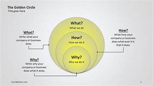 Golden Circle Powerpoint Diagram